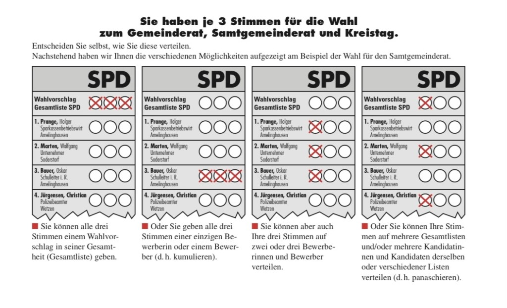 Wahlmuster
